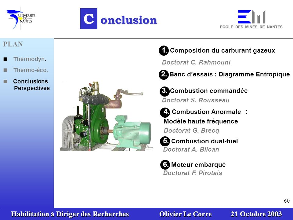 Habilitation à Diriger des Recherches Olivier Le Corre 21 Octobre 2003 60 PLAN Thermodyn. Thermo-éco. Conclusions Perspectives C onclusion 1. Composit
