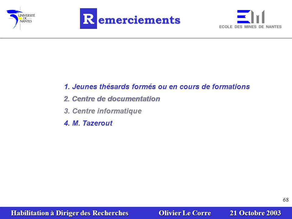 Habilitation à Diriger des Recherches Olivier Le Corre 21 Octobre 2003 68 4. M. Tazerout 1. Jeunes thésards formés ou en cours de formation R emerciem
