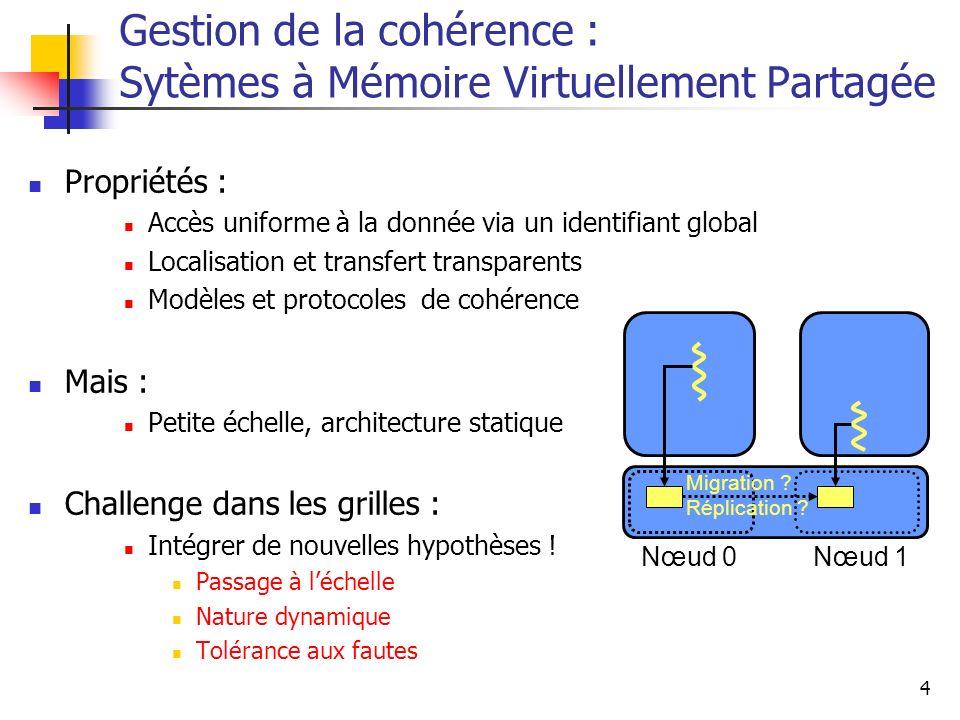 15 Processus dallocation 1.Découverte de n fournisseurs selon le degré de réplication spécifié 2.