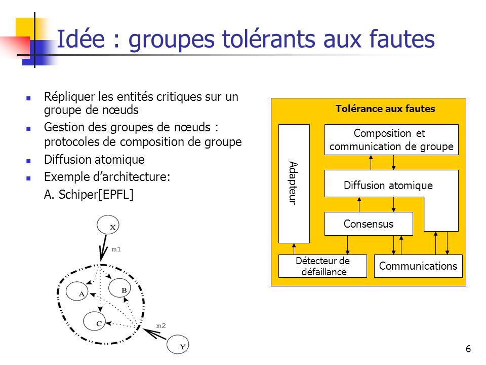 7 Approche : gestion découplée Couches de tolérance aux faute et de cohérence séparées Interactions définies par une couche de jonction Tolérance aux fautes Cohérence Couche de jonction