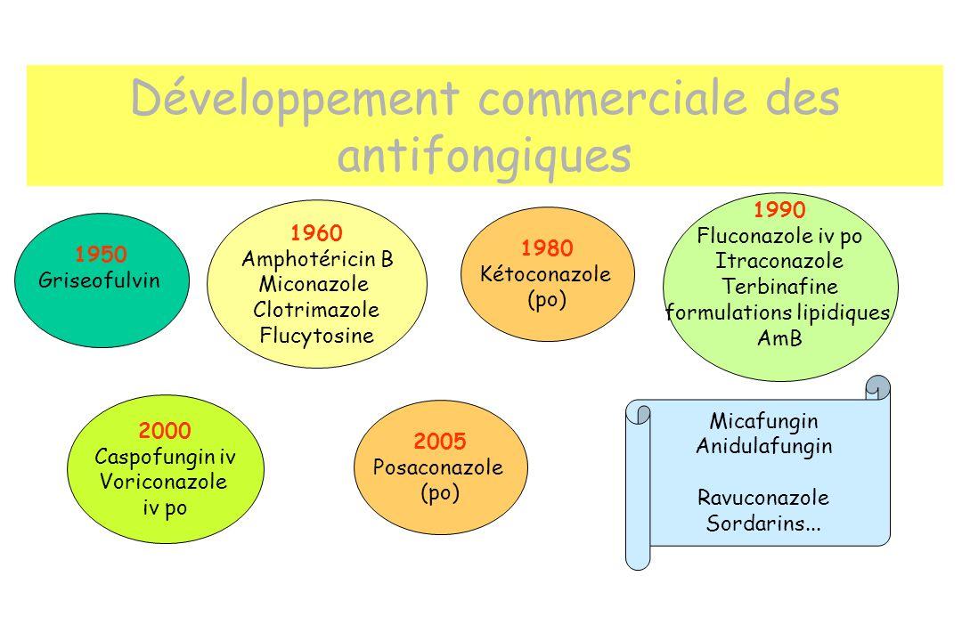 Développement commerciale des antifongiques 1950 Griseofulvin 1960 Amphotéricin B Miconazole Clotrimazole Flucytosine 1980 Kétoconazole (po) 1990 Fluc