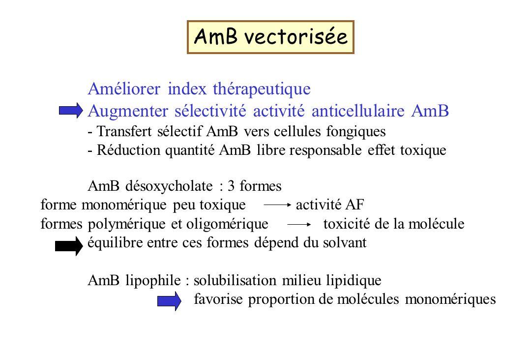 Améliorer index thérapeutique Augmenter sélectivité activité anticellulaire AmB - Transfert sélectif AmB vers cellules fongiques - Réduction quantité