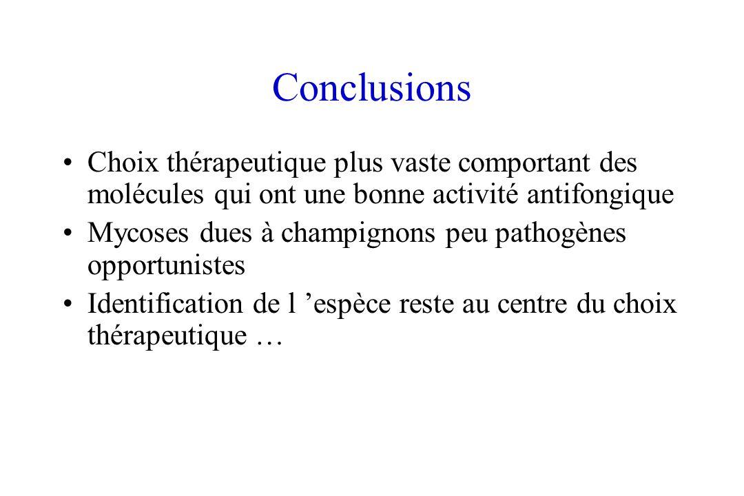 Conclusions Choix thérapeutique plus vaste comportant des molécules qui ont une bonne activité antifongique Mycoses dues à champignons peu pathogènes