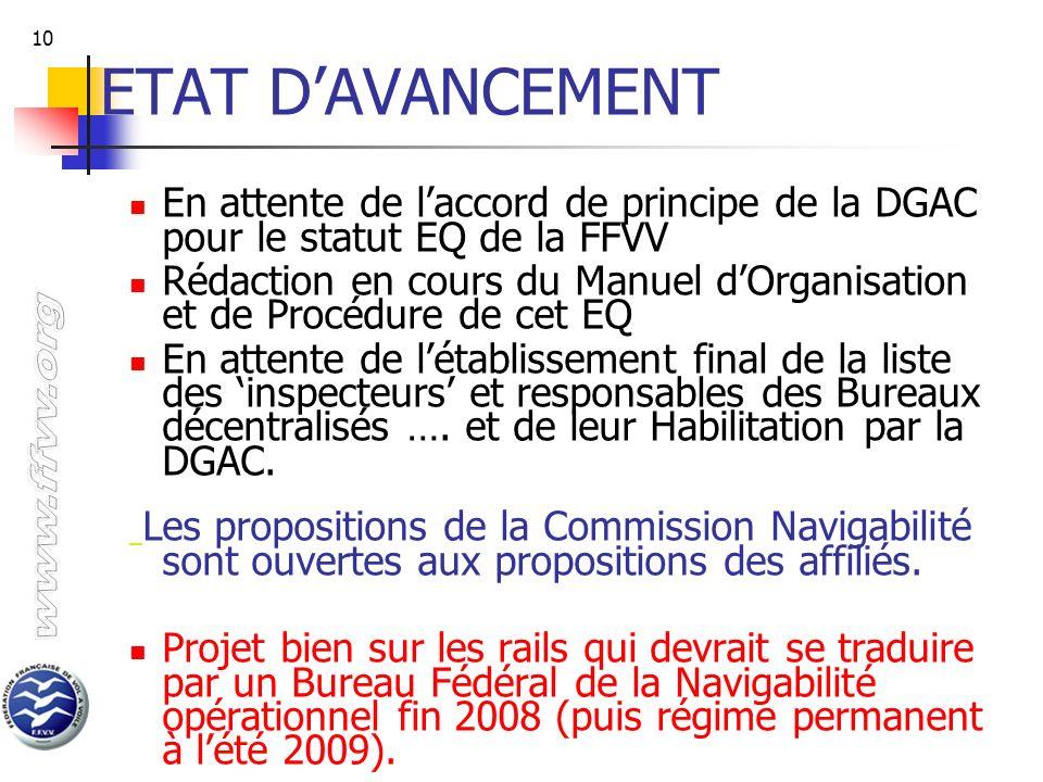 10 ETAT DAVANCEMENT En attente de laccord de principe de la DGAC pour le statut EQ de la FFVV Rédaction en cours du Manuel dOrganisation et de Procédu