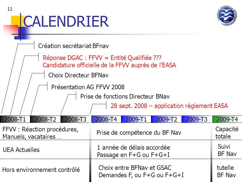 11 CALENDRIER 2008-T12008-T22008-T32008-T42009-T12009-T22009-T32009-T4 Création secrétariat BFnav Présentation AG FFVV 2008 Choix Directeur BFNav Répo