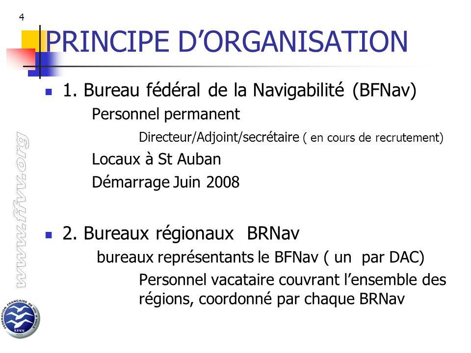 4 PRINCIPE DORGANISATION 1. Bureau fédéral de la Navigabilité (BFNav) Personnel permanent Directeur/Adjoint/secrétaire ( en cours de recrutement) Loca