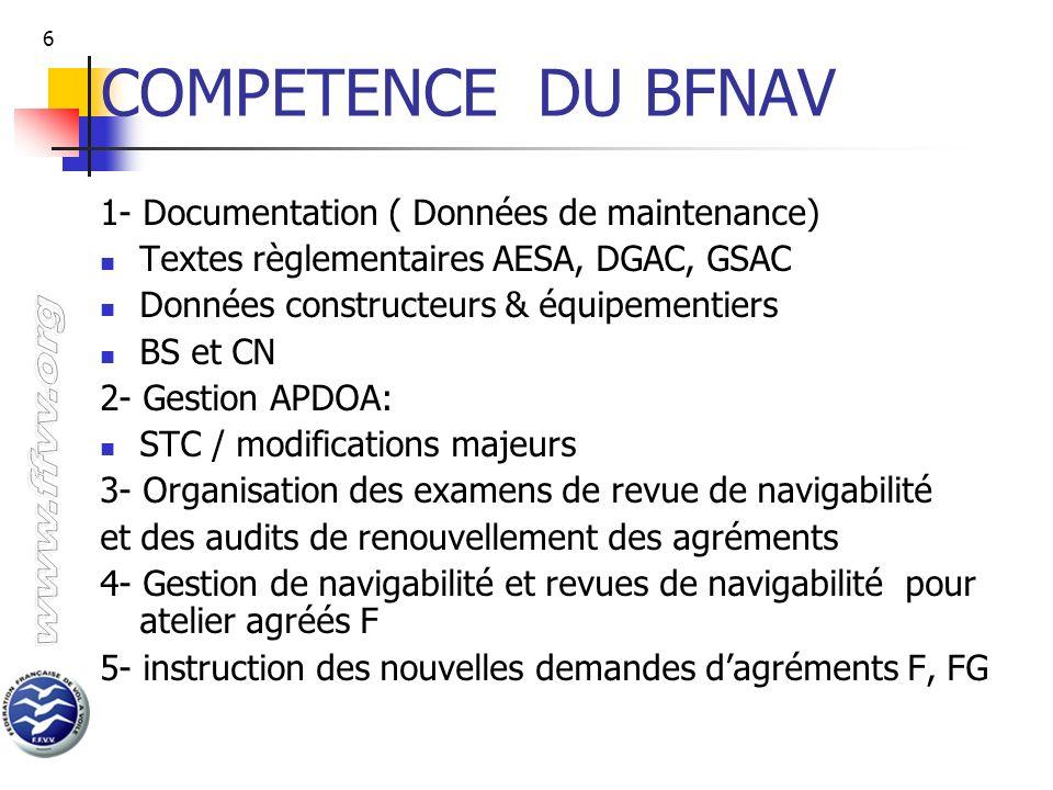 6 COMPETENCE DU BFNAV 1- Documentation ( Données de maintenance) Textes règlementaires AESA, DGAC, GSAC Données constructeurs & équipementiers BS et C