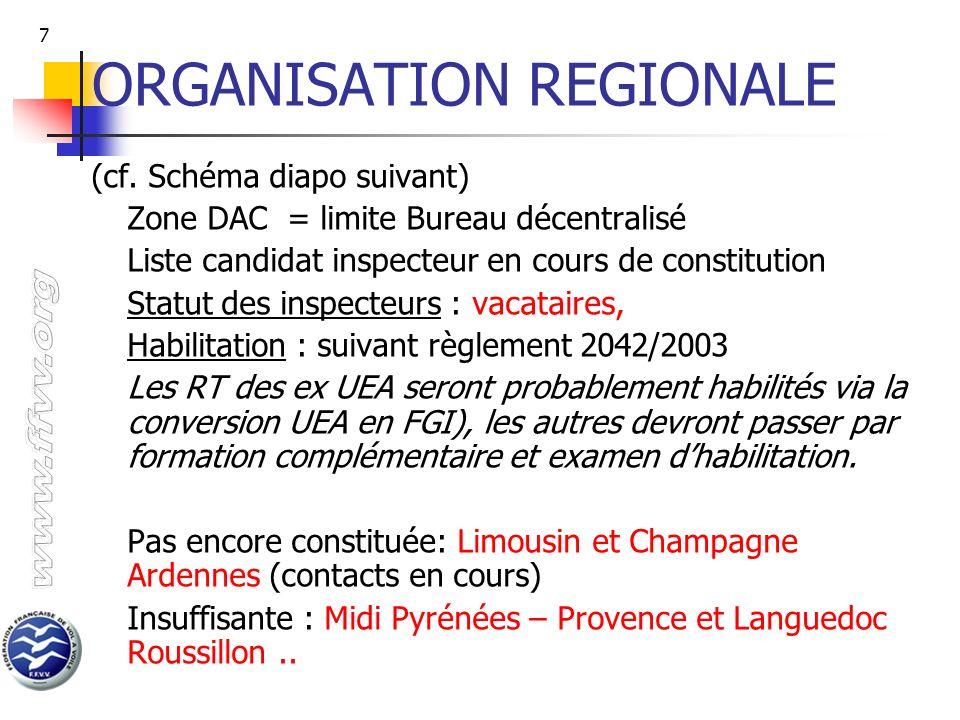 7 ORGANISATION REGIONALE (cf. Schéma diapo suivant) Zone DAC = limite Bureau décentralisé Liste candidat inspecteur en cours de constitution Statut de