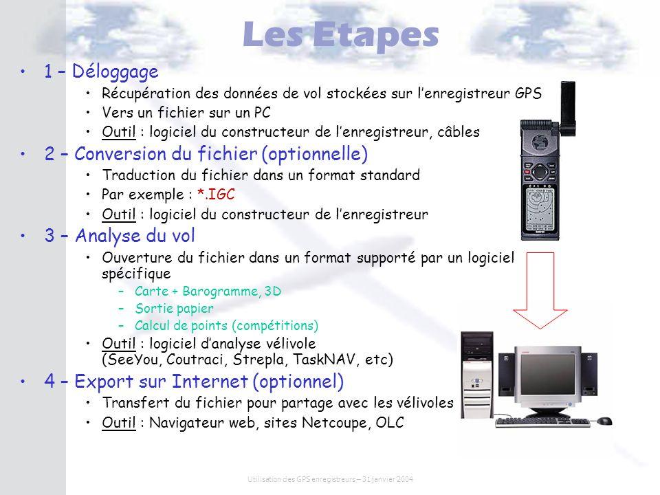 Utilisation des GPS enregistreurs – 31 janvier 2004 Sur le web Logiciels danalyse vélivole (sélection personnelle) – –SeeYou : http://www.seeyou.wshttp://www.seeyou.ws – –Coutraci : http://coutraci.free.frhttp://coutraci.free.fr – –Strepla : http://www.strepla.dehttp://www.strepla.de Compétitions circuits – –Netcoupe : http://www.netcoupe.nethttp://www.netcoupe.net – –OLC : http://www.segelflugszene.de/http://www.segelflugszene.de/ Liste mondiale des points de virage – –http://acro.harvard.edu/SOARING/JL/TP/HomePage.htmlhttp://acro.harvard.edu/SOARING/JL/TP/HomePage.html – –http://acro.harvard.edu/SOARING/JL/TP/EU.htmlhttp://acro.harvard.edu/SOARING/JL/TP/EU.html Compatible tous formats de GPS Base espace aérien France (merci à Régis Kuntz) – –http://www.planeur.nethttp://www.planeur.net => Rubrique « Winpilot » => Airspace Maintenue par Régis Kuntz Compatible SeeYou et WinPilot