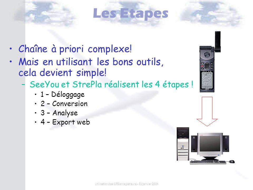 Utilisation des GPS enregistreurs – 31 janvier 2004 Les Etapes Chaîne à priori complexe! Mais en utilisant les bons outils, cela devient simple! – –Se