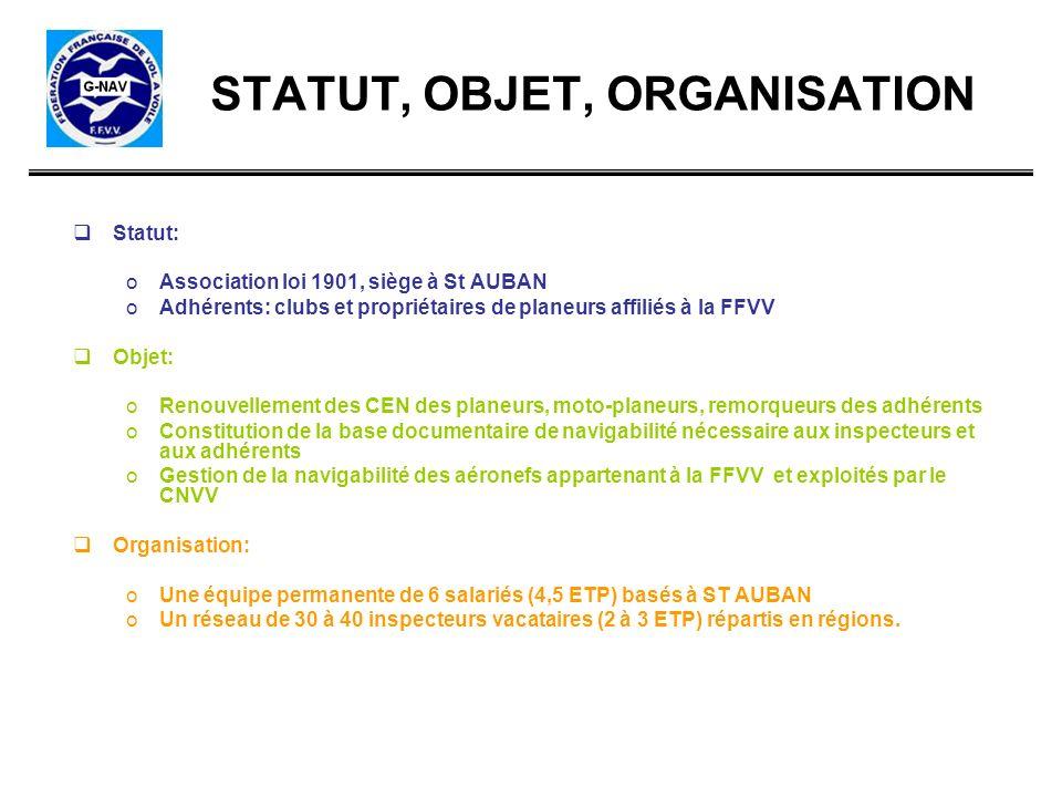 STATUT, OBJET, ORGANISATION Statut: oAssociation loi 1901, siège à St AUBAN oAdhérents: clubs et propriétaires de planeurs affiliés à la FFVV Objet: o