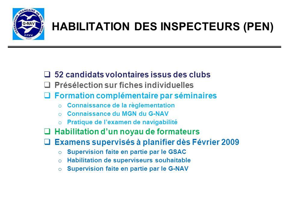 HABILITATION DES INSPECTEURS (PEN) 52 candidats volontaires issus des clubs Présélection sur fiches individuelles Formation complémentaire par séminai