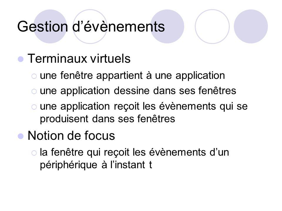 Gestion dévènements Terminaux virtuels une fenêtre appartient à une application une application dessine dans ses fenêtres une application reçoit les évènements qui se produisent dans ses fenêtres Notion de focus la fenêtre qui reçoit les évènements dun périphérique à linstant t