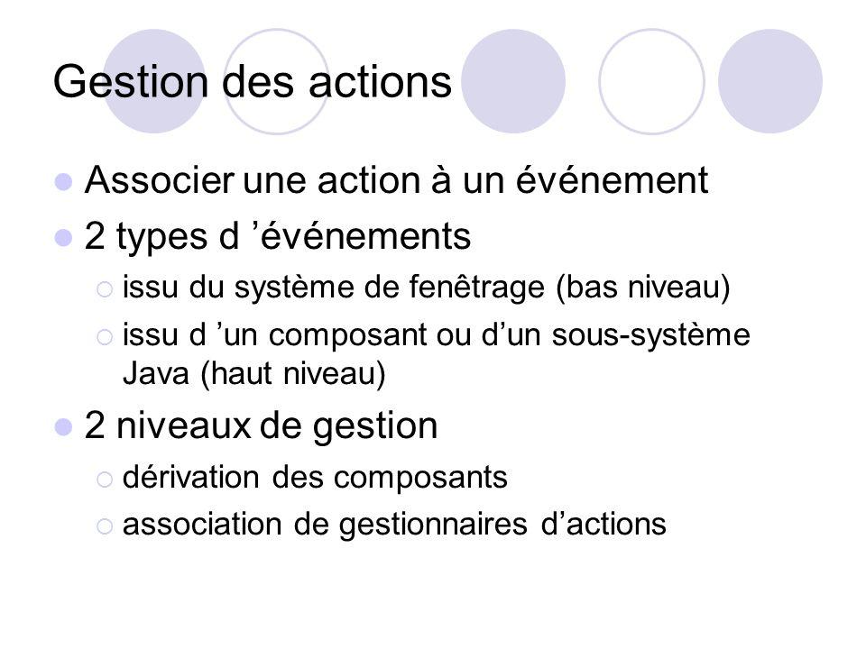 Gestion des actions Associer une action à un événement 2 types d événements issu du système de fenêtrage (bas niveau) issu d un composant ou dun sous-système Java (haut niveau) 2 niveaux de gestion dérivation des composants association de gestionnaires dactions