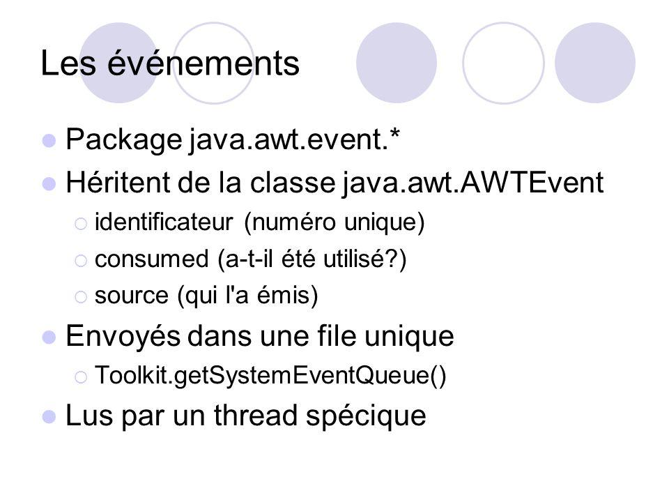 Les événements Package java.awt.event.* Héritent de la classe java.awt.AWTEvent identificateur (numéro unique) consumed (a-t-il été utilisé ) source (qui l a émis) Envoyés dans une file unique Toolkit.getSystemEventQueue() Lus par un thread spécique