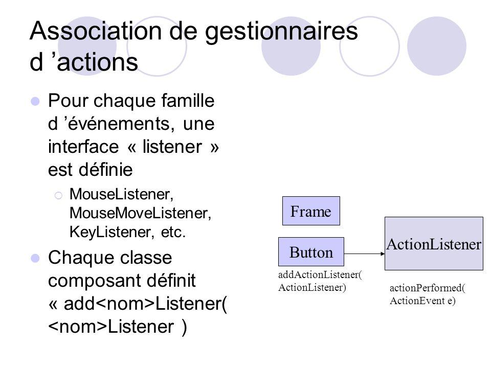 Association de gestionnaires d actions Pour chaque famille d événements, une interface « listener » est définie MouseListener, MouseMoveListener, KeyListener, etc.