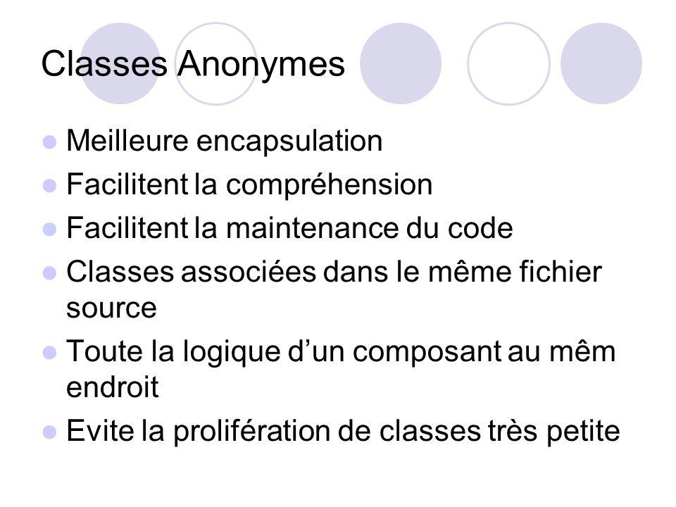 Classes Anonymes Meilleure encapsulation Facilitent la compréhension Facilitent la maintenance du code Classes associées dans le même fichier source Toute la logique dun composant au mêm endroit Evite la prolifération de classes très petite