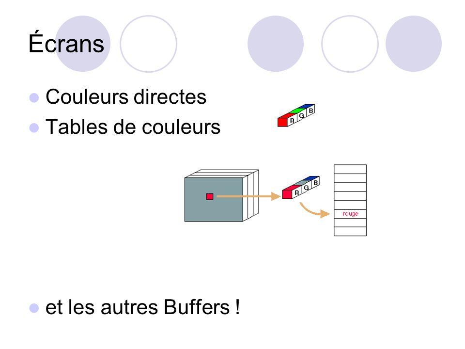 Écrans Couleurs directes Tables de couleurs et les autres Buffers !