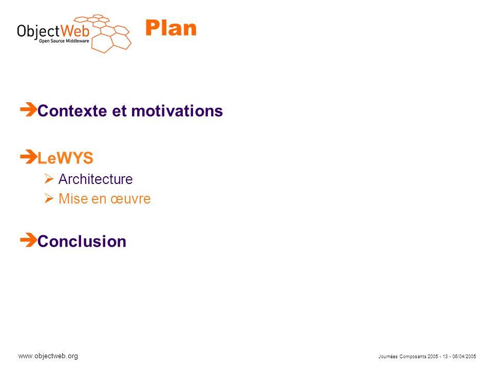 www.objectweb.org Journées Composants 2005 - 13 - 06/04/2005 Plan è Contexte et motivations è LeWYS Architecture Mise en œuvre è Conclusion