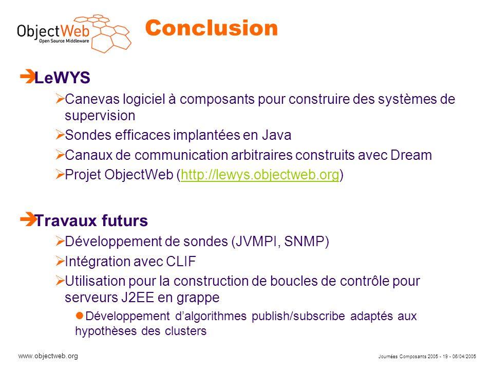 www.objectweb.org Journées Composants 2005 - 19 - 06/04/2005 Conclusion è LeWYS Canevas logiciel à composants pour construire des systèmes de supervis