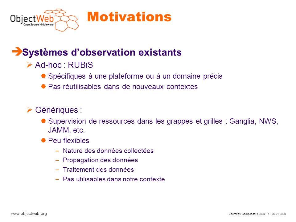 www.objectweb.org Journées Composants 2005 - 4 - 06/04/2005 Motivations è Systèmes dobservation existants Ad-hoc : RUBiS Spécifiques à une plateforme