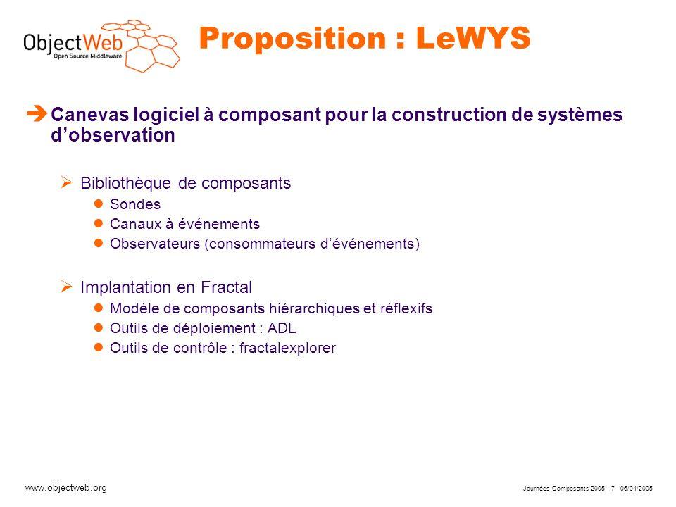 www.objectweb.org Journées Composants 2005 - 7 - 06/04/2005 Proposition : LeWYS è Canevas logiciel à composant pour la construction de systèmes dobser