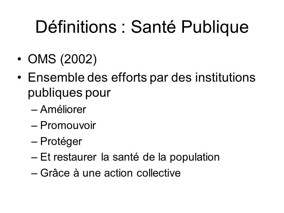 Définitions : Santé Publique OMS (2002) Ensemble des efforts par des institutions publiques pour –Améliorer –Promouvoir –Protéger –Et restaurer la san
