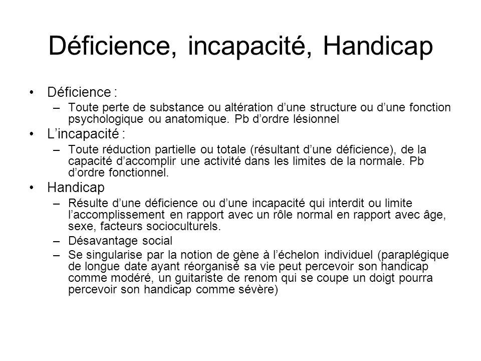 Déficience, incapacité, Handicap Déficience : –Toute perte de substance ou altération dune structure ou dune fonction psychologique ou anatomique. Pb