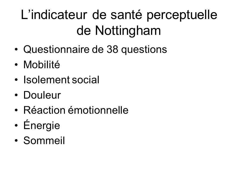 Lindicateur de santé perceptuelle de Nottingham Questionnaire de 38 questions Mobilité Isolement social Douleur Réaction émotionnelle Énergie Sommeil