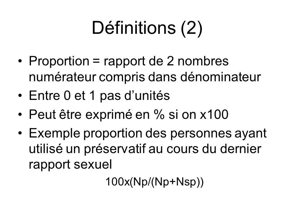 Définitions (2) Proportion = rapport de 2 nombres numérateur compris dans dénominateur Entre 0 et 1 pas dunités Peut être exprimé en % si on x100 Exem
