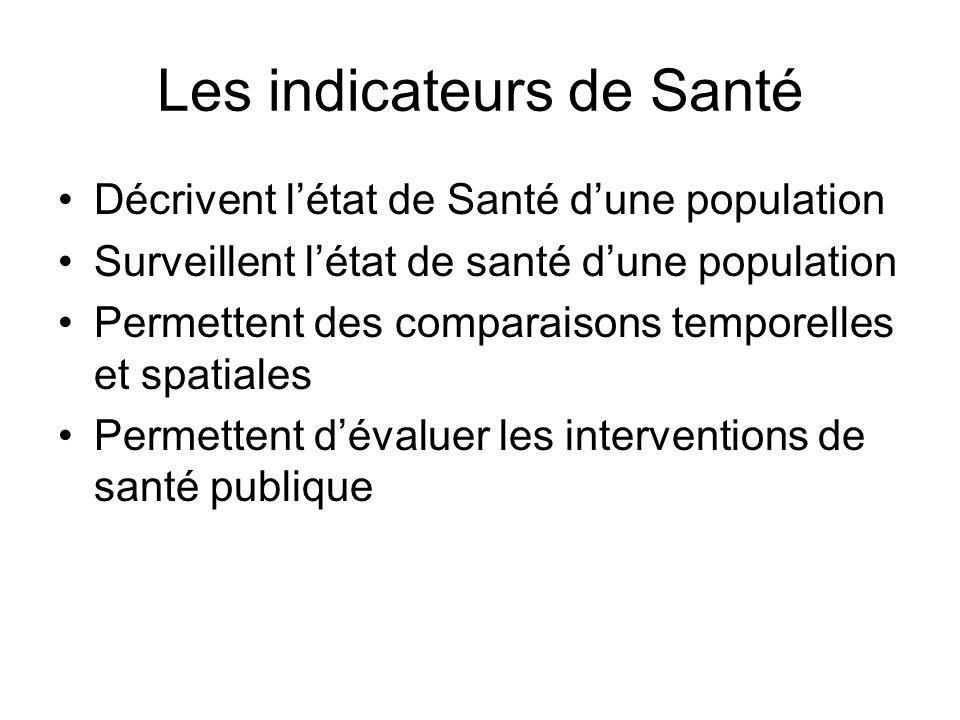 Les indicateurs de Santé Décrivent létat de Santé dune population Surveillent létat de santé dune population Permettent des comparaisons temporelles e