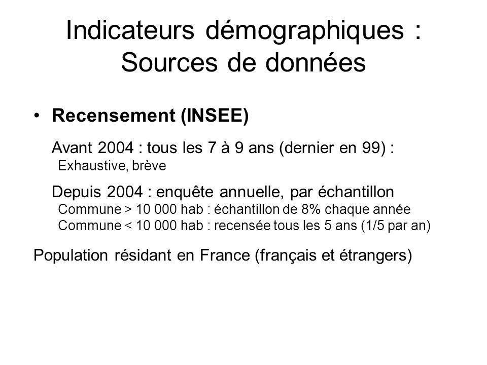 Indicateurs démographiques : Sources de données Recensement (INSEE) Avant 2004 : tous les 7 à 9 ans (dernier en 99) : Exhaustive, brève Depuis 2004 :