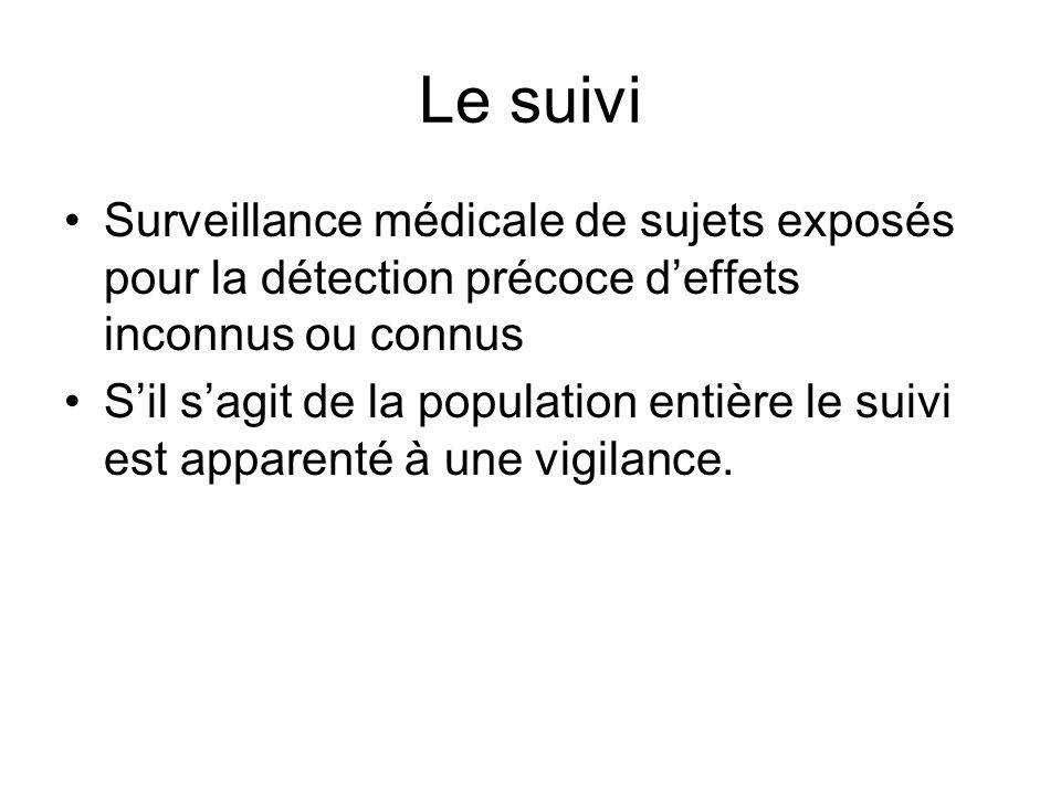 Le suivi Surveillance médicale de sujets exposés pour la détection précoce deffets inconnus ou connus Sil sagit de la population entière le suivi est