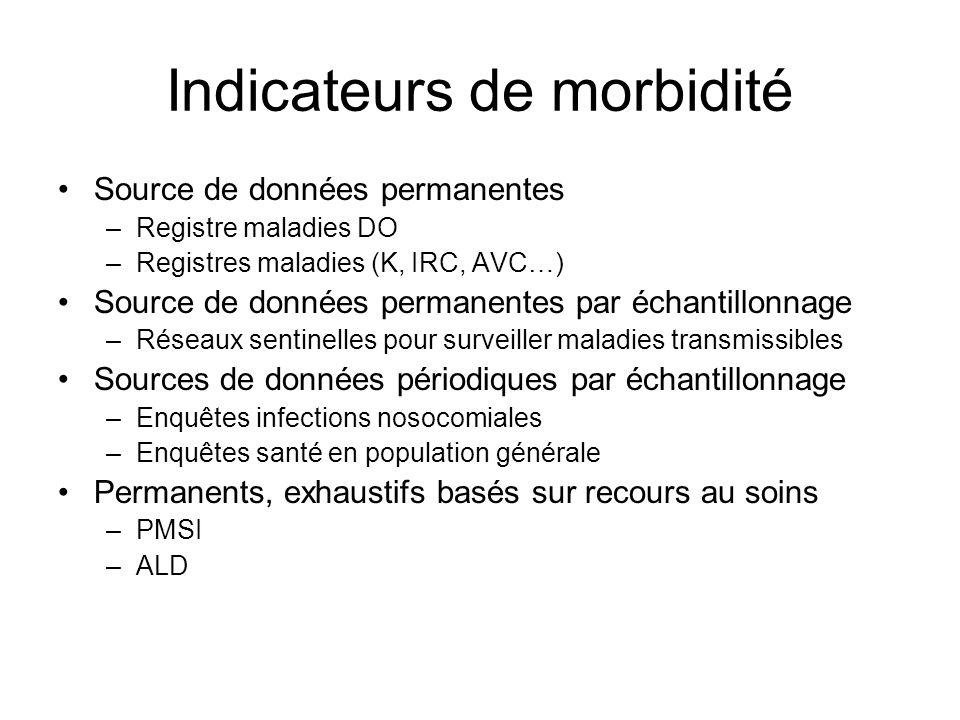 Indicateurs de morbidité Source de données permanentes –Registre maladies DO –Registres maladies (K, IRC, AVC…) Source de données permanentes par écha