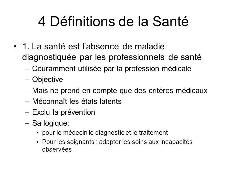 4 Définitions de la Santé 1. La santé est labsence de maladie diagnostiquée par les professionnels de santé –Couramment utilisée par la profession méd