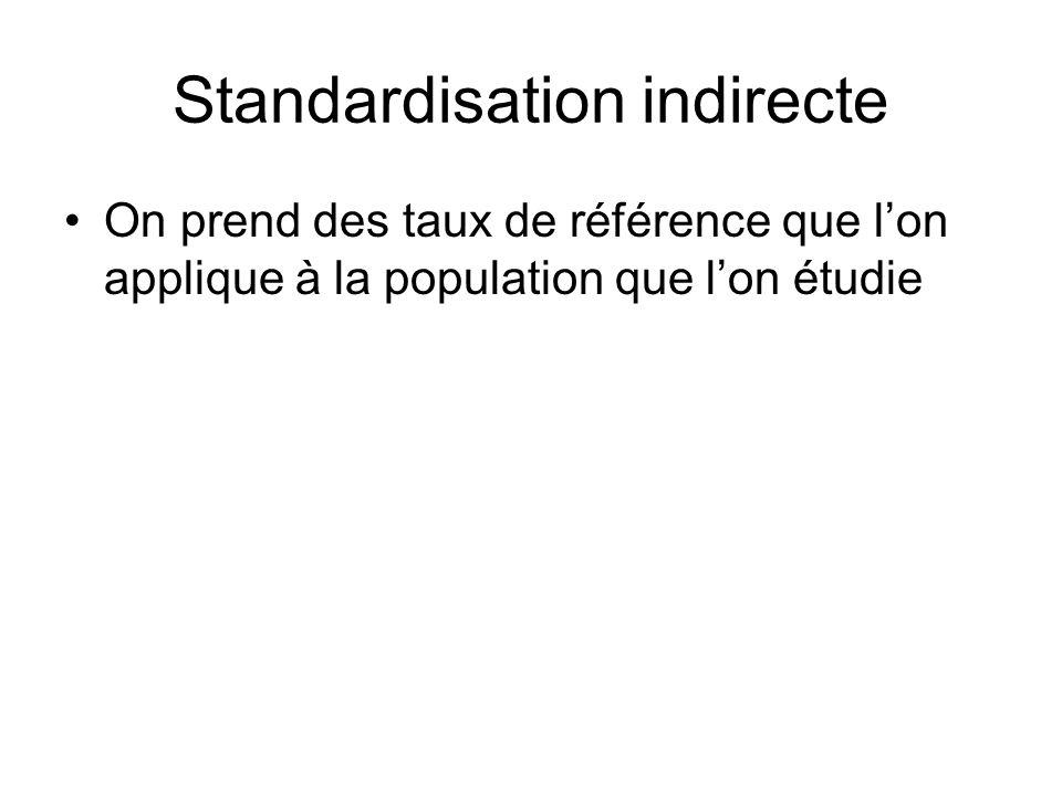 Standardisation indirecte On prend des taux de référence que lon applique à la population que lon étudie