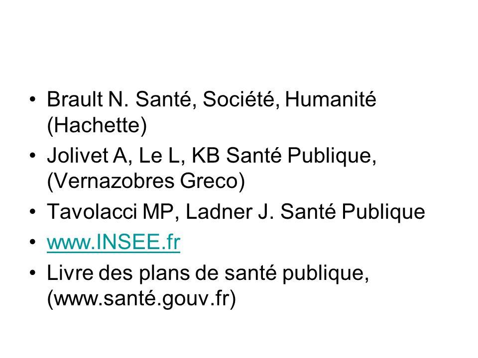 Brault N. Santé, Société, Humanité (Hachette) Jolivet A, Le L, KB Santé Publique, (Vernazobres Greco) Tavolacci MP, Ladner J. Santé Publique www.INSEE