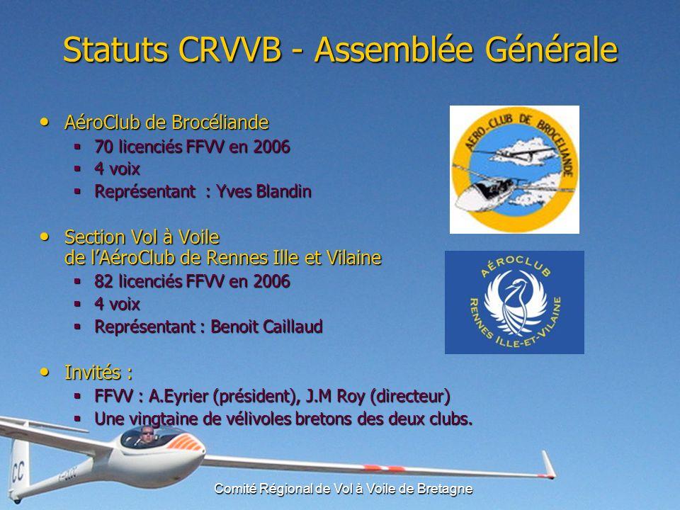 Comité Régional de Vol à Voile de Bretagne Budget CRVVB à 5 ans