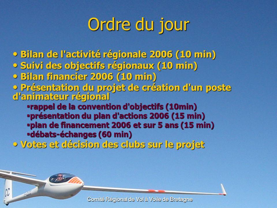 Comité Régional de Vol à Voile de Bretagne Echanges - Débats Le président de la FFVV présente le projet de relance et les écoles fédérales en club.