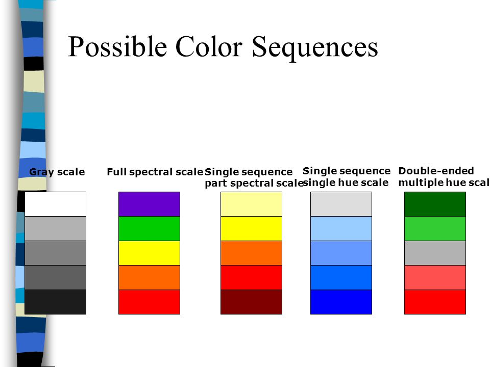 Possible Color Sequences Gray scaleSingle sequence part spectral scale Full spectral scale Single sequence single hue scale Double-ended multiple hue