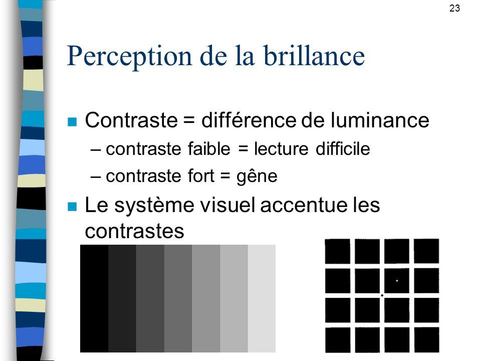 23 Perception de la brillance n Contraste = différence de luminance –contraste faible = lecture difficile –contraste fort = gêne n Le système visuel a