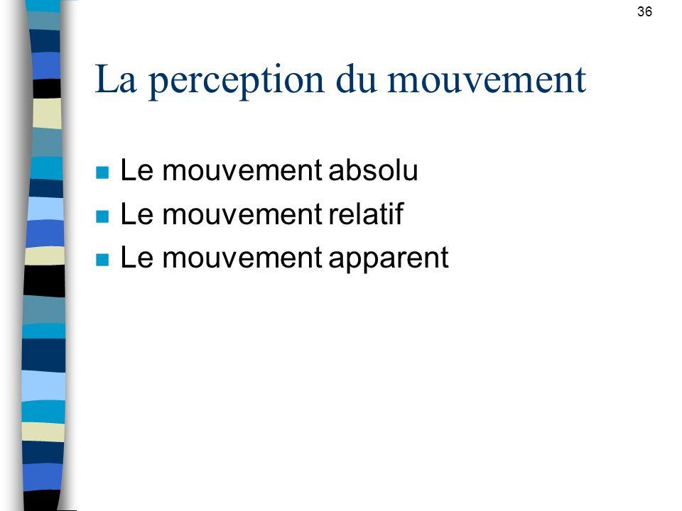 36 La perception du mouvement n Le mouvement absolu n Le mouvement relatif n Le mouvement apparent