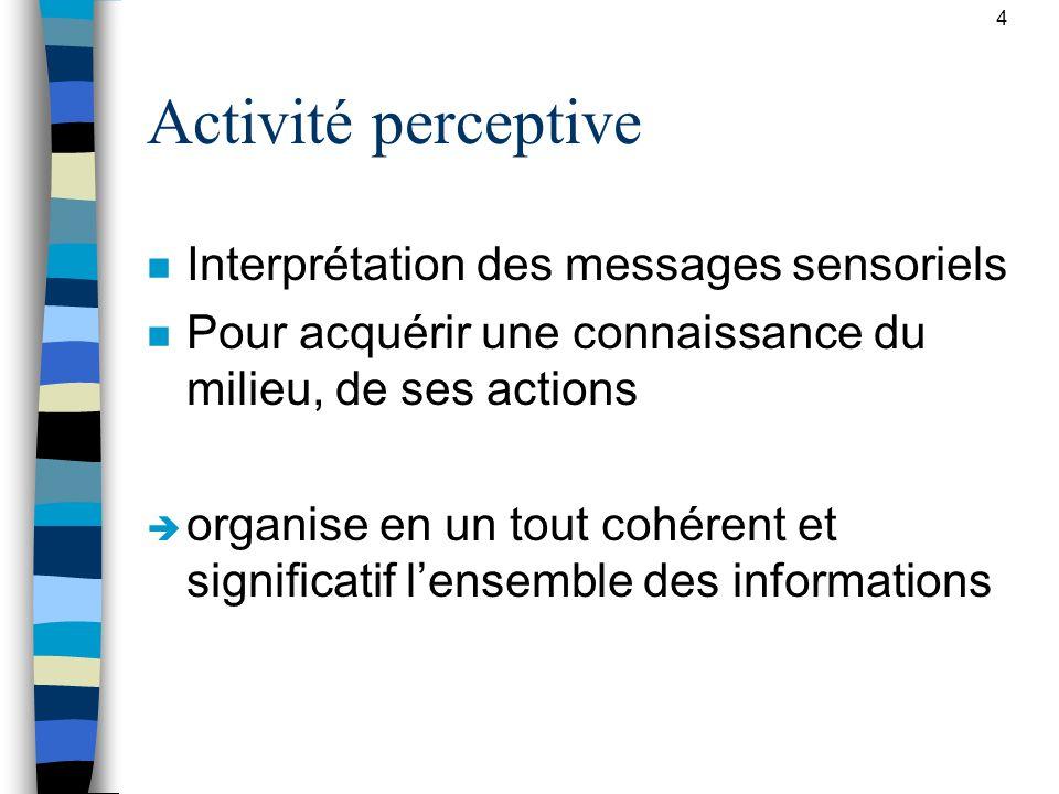 55 Constance perceptive n Propriétés invariantes des objets perçus: –constance perceptive de la forme –constance perceptive de la taille –constance perceptive de la luminosité –constance perceptive de la couleur