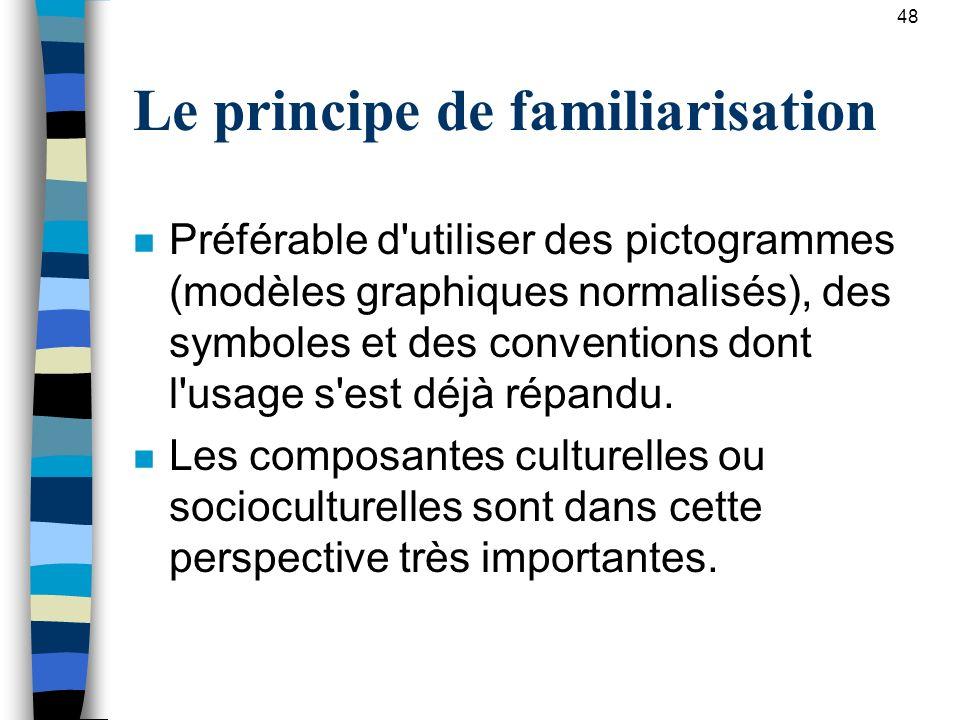 Le principe de familiarisation n Préférable d'utiliser des pictogrammes (modèles graphiques normalisés), des symboles et des conventions dont l'usage