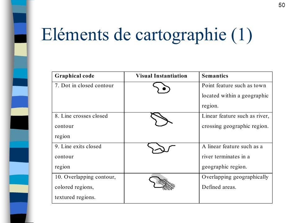 50 Eléments de cartographie (1)