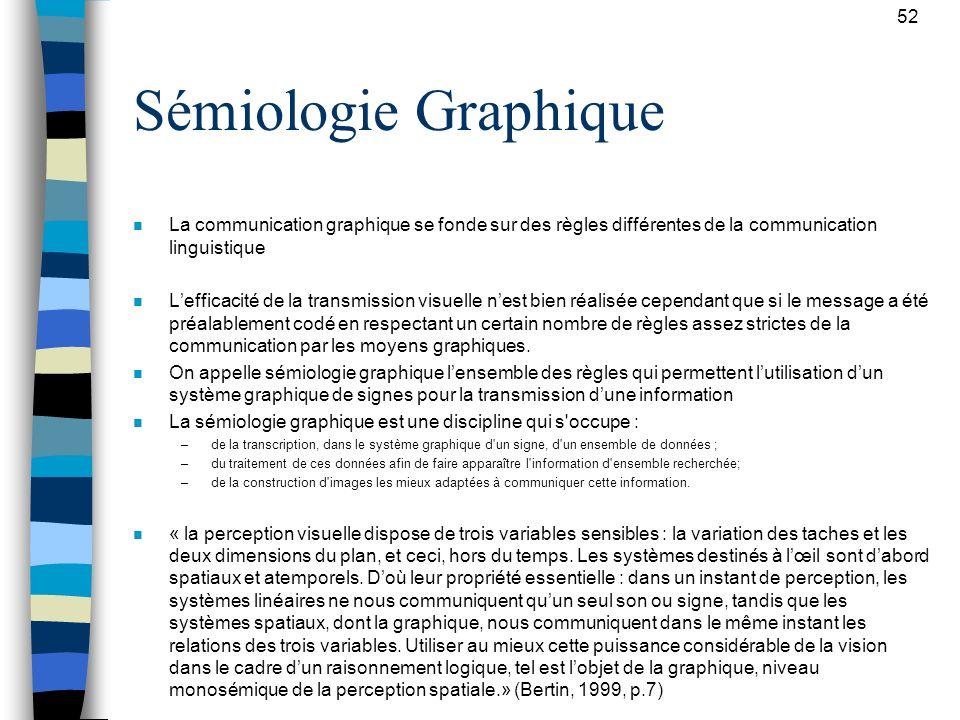 Sémiologie Graphique n La communication graphique se fonde sur des règles différentes de la communication linguistique n Lefficacité de la transmissio
