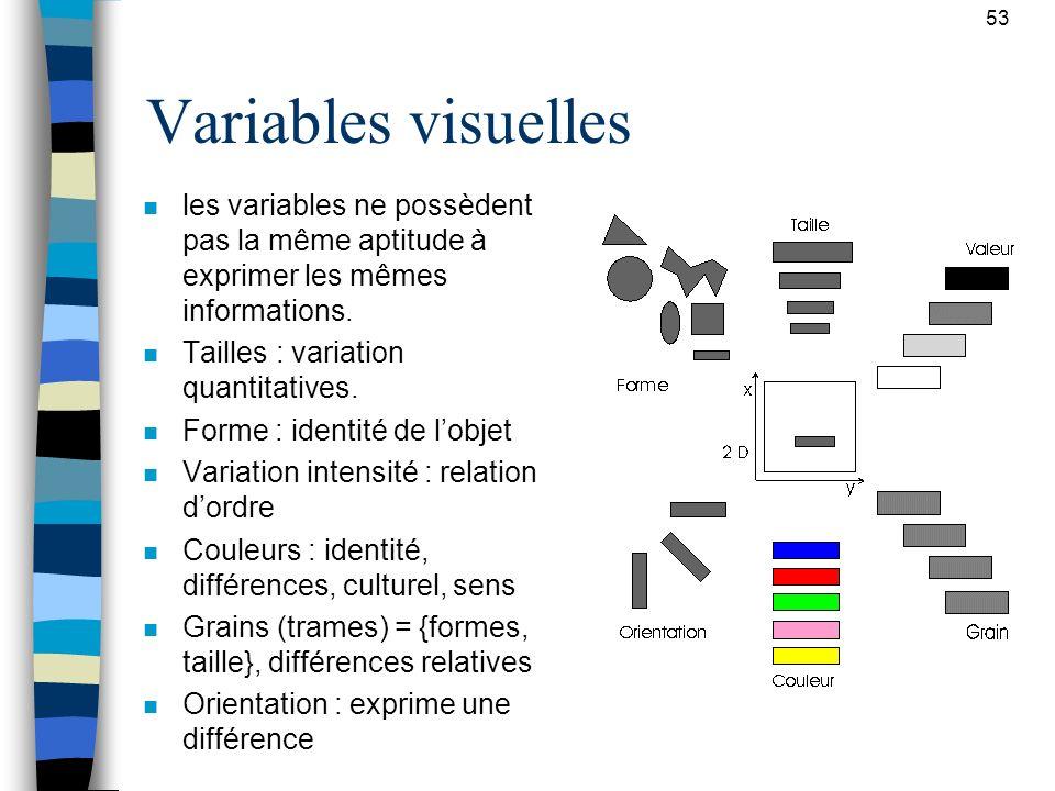 Variables visuelles n les variables ne possèdent pas la même aptitude à exprimer les mêmes informations. n Tailles : variation quantitatives. n Forme