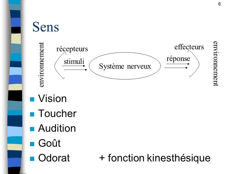 6 Sens n Vision n Toucher n Audition n Goût n Odorat+ fonction kinesthésique Système nerveux stimuli réponse récepteurs effecteurs environnement