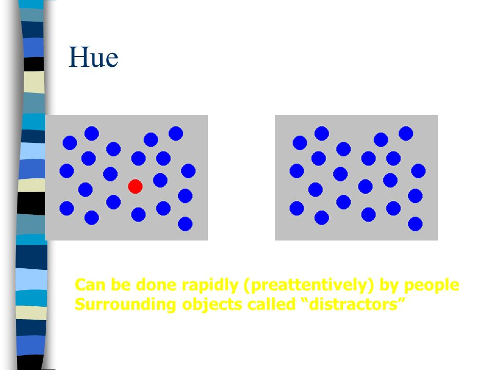 Hue Can be done rapidly (preattentively) by people Surrounding objects called distractors