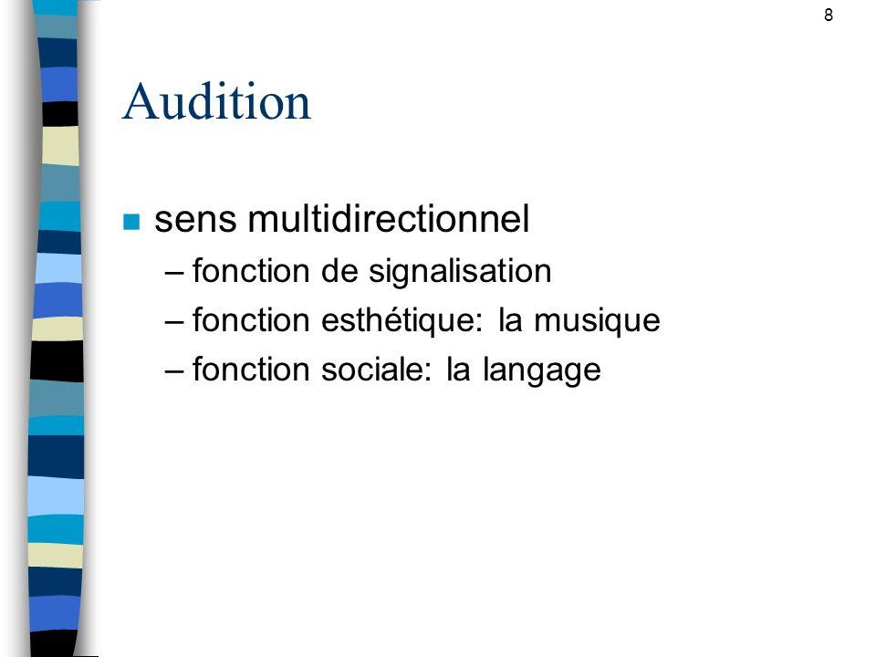 8 Audition n sens multidirectionnel –fonction de signalisation –fonction esthétique: la musique –fonction sociale: la langage